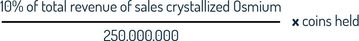 10% of total revenue of sales crystallized Osmium / 250.000.000 * coins held